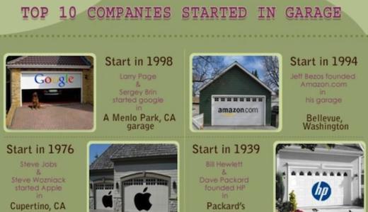 ガレージで始めたスタートアップ企業