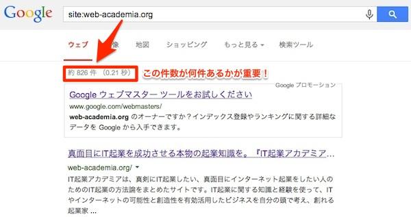 IT起業アカデミアのGoogleインデックス数