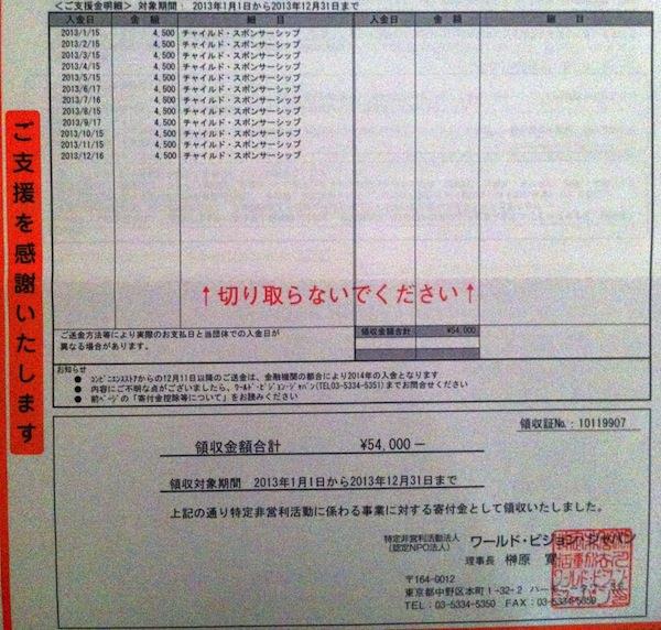 2013 ワールドビジョンジャパン  チャイルドスポンサーシップ