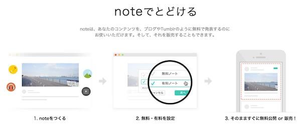 「noteが過疎だと言われる理由とその対策」に見るリリース直後のWebサービスで起こること