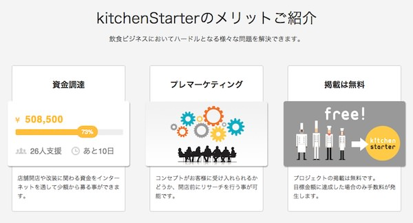 Kitchenstarter merit1